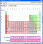 apps:wikitaxi:simple.periodic_table.png